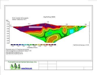 ER test graph.jpg