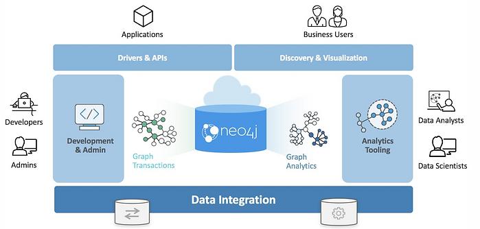 Neo4J_graph_platform.png