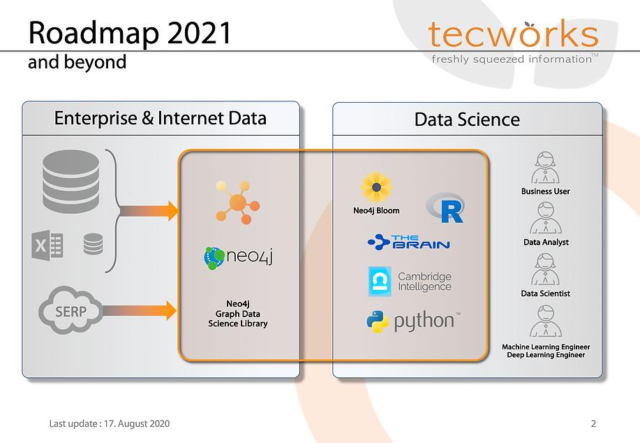 web_Roadmap_2021.png
