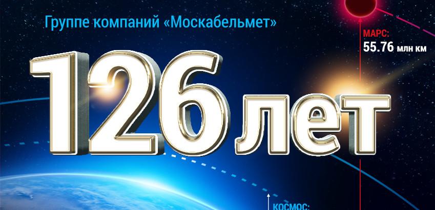 Большой праздник со смелыми планами: «Москабельмет» отмечает 126 лет