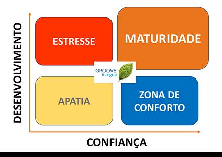 Image Confiança e Desenvolvimento Site.p