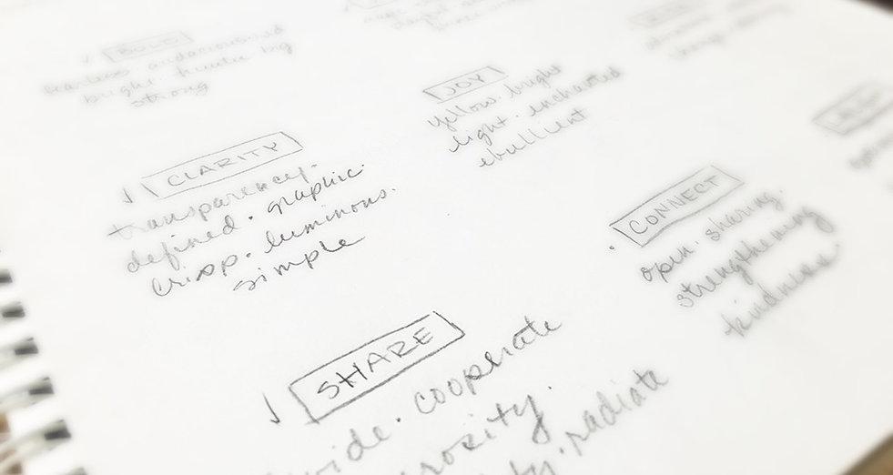 notes_sm_edited.jpg