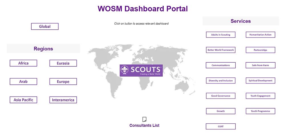 WOSM-Dashboard-Portal