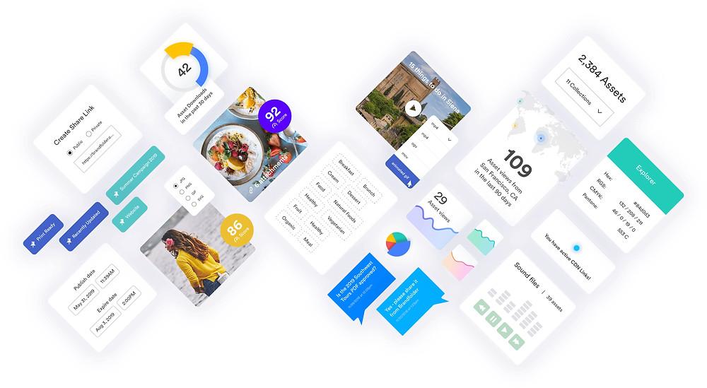 Brandfolder-product-collage-header