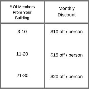 Columbus Parking Prices