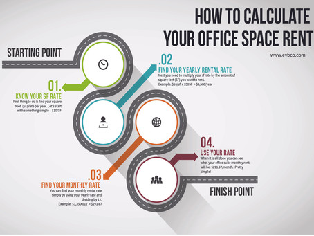 How Do You Calculate Your Office Rent?