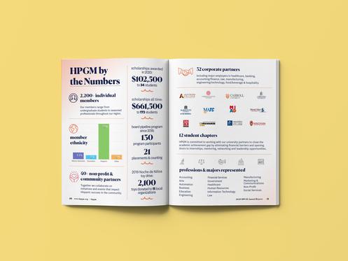 HPGM Annual Report