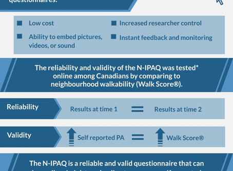 Testing the Neighbourhood Physical Activity Questionnaire (N-IPAQ): Online