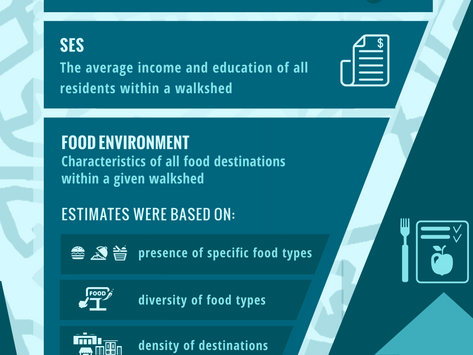 Impact of the Neighbourhood Food Environment and Socioeconomic Status on Diet Quality