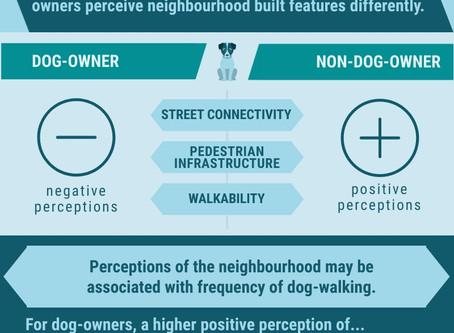 Built Environments Supporting Dog-Walking