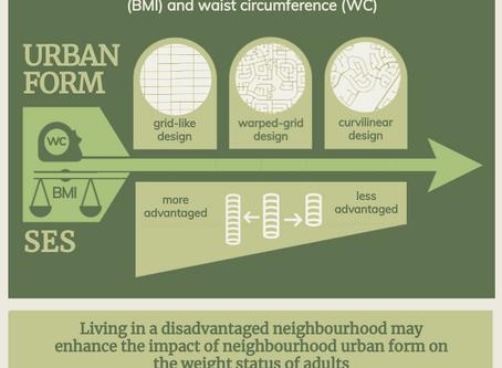 Neighbourhood-Level Urban Form, Socioeconomic Status, and Obesity
