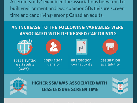 Is the Built Environments Associated with Sedentary Behaviour?