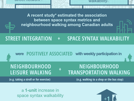 Space Syntax: A measure of urban design and walkability