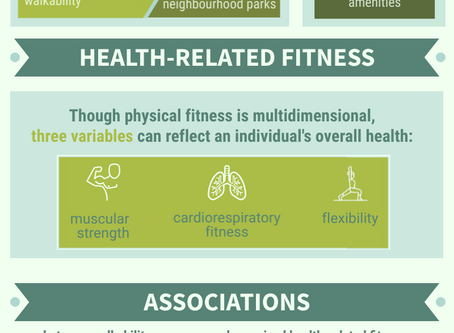 Building Active and Fit Communities