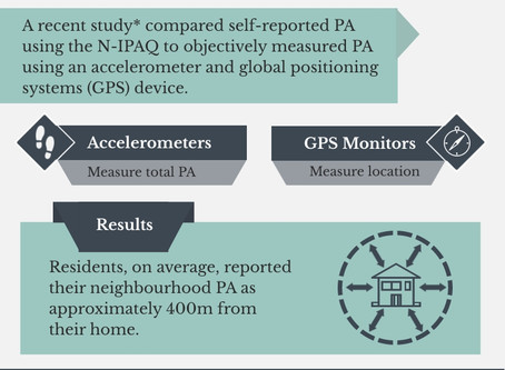 Validity of Neighbourhood Physical Activity Questionnaire