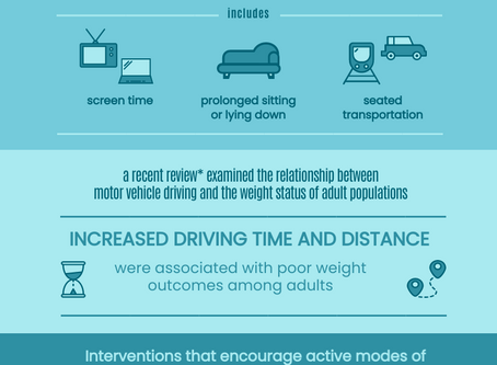 Driving Towards Obesity