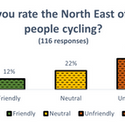 Ratings Cycling Friendliness.png