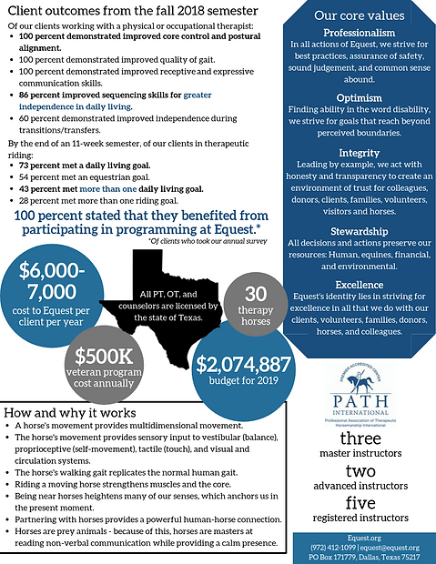 Equest One-Pager (1).png