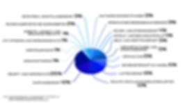 Aufteilung Wach- und Sicherheitsdienste Sicherheitswirtschaft Detekteien Ermittlungsdienst Militärische Einrichtungen Öffentlicher Personennahverkehr Revier- und Streifendienst Notruf- und Serviceleitstelle Geld- und Werttransport Veranstaltungs- und Ordnungsdienst Verwaltung Sicherheitskraft im Handel Luftsicherheit Schutz von Flüchtlingsunterkünften Empfangsdienst Objekt- und Werkschutz Kernkraftwerke Werkfeuerwehr City-Streifen und Personenschutz Arbeits- Umwelt- und Gesundheitsschutz Sicherungsposten bei Gleisarbeiten