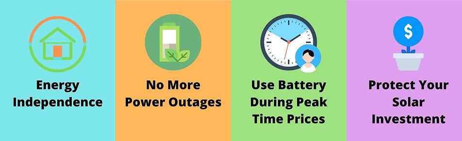 solar battery use