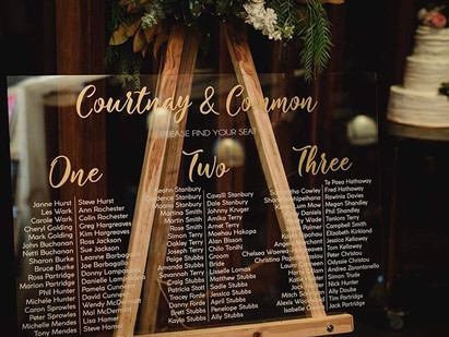 Wedding Signage Trends 2018-19