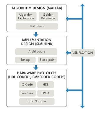 4-hardware.jpg