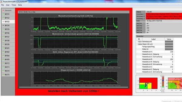 mondi-fault detect.jpg