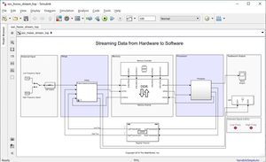 Top 6 New Features for MATLAB R2019a Release