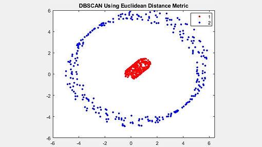 ML and Statistical Algorithms.jpg