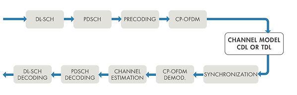 5g-matlab-simulink-workflow.jpg
