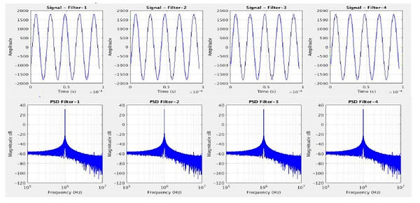 signals and power spectral.jpg