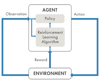 reinforcement learning .png