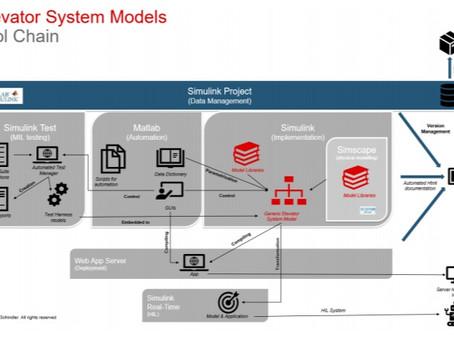Schindler Automates Physical Model Verification Framework Using Simulink Test