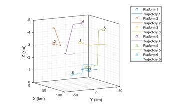 Visualization and Analytics.jpg