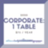 cor 1 table.png
