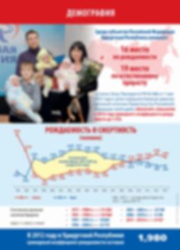 Удмуртия, развитие демографии