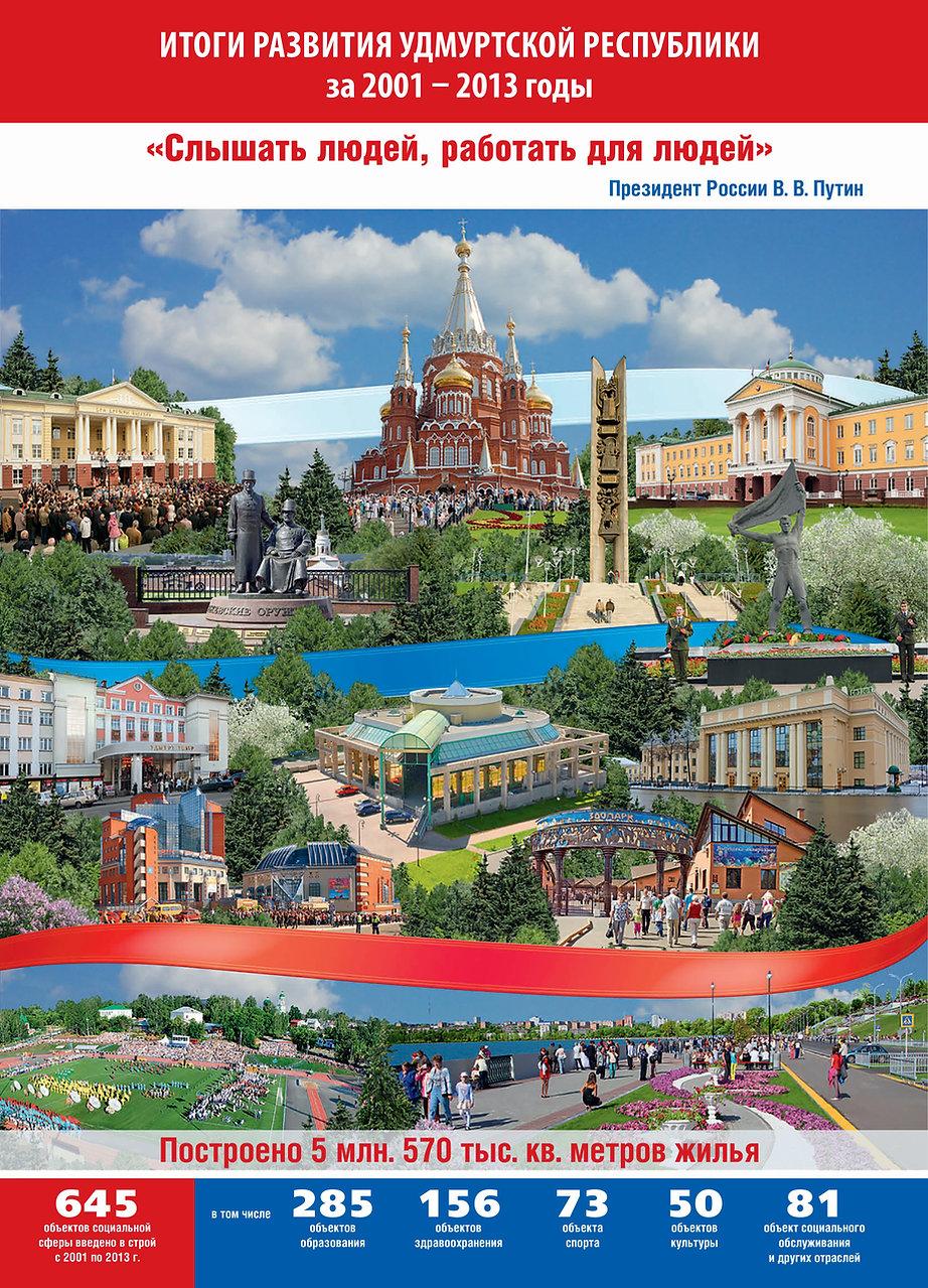 Развитие Удмурти за 2001-2013 гг