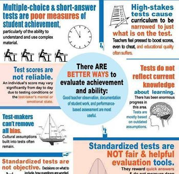 Yes Oregon, there Is a Testing Scam!