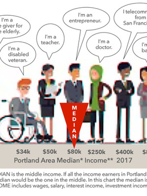 Affordable Housing in Oregon -- the Bigger Picture