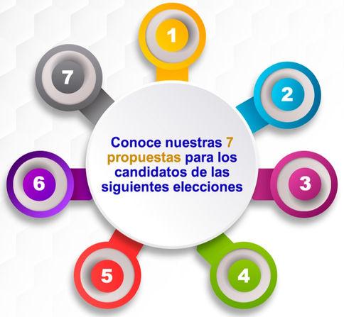 Portada-Propuestas-elecciones-2021_edite