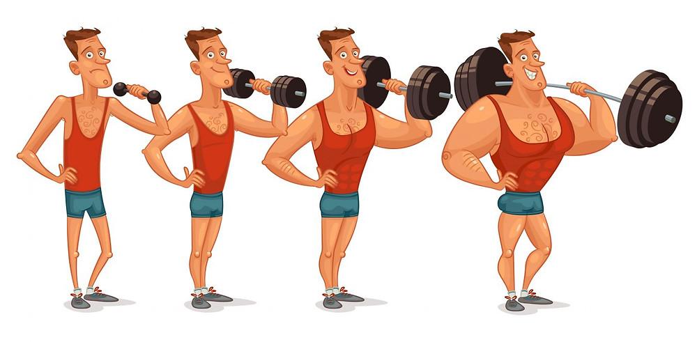 fitness resmi, progressive overload, progressive overload nedir, aşamalı aşırı yüklenme, aşamalı aşırı yüklenme nedir