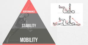 Stabilizasyon ve Mobilizasyon Egzersizleri