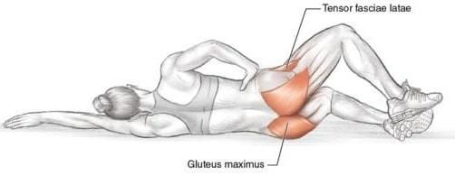 clam çalışan kaslar, kalça aktivasyonu için egzersizler