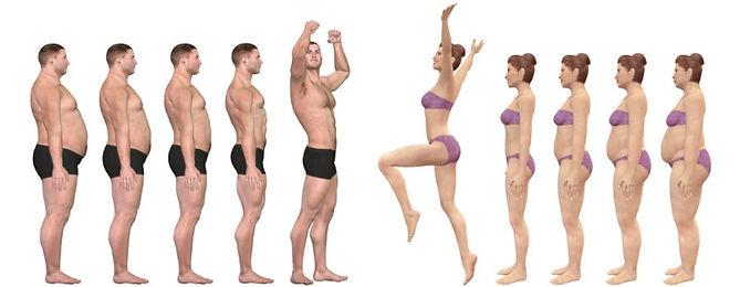 yağ yakma, yağ oranına göre vücut görünümü, yağ oranına göre vücudun görünüşü, yağ oranımı azaltınca nasıl gözükürüm, yağ oranı azaltma, kilo verme, yağ yakma