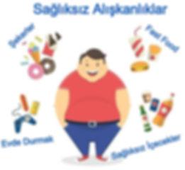 sağlıksız alışkanlıklar, kilo aldıran yiyecekler, abur cubur zararları, abur cubur zararlı mı, sağlıksız alışkanlıklar, ne yememeliyim, ne yemek vücuda zarar verir, zararlı alışkanlıklar