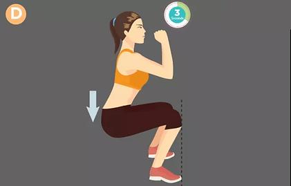squat nasıl yapılır, squat basamaklaması