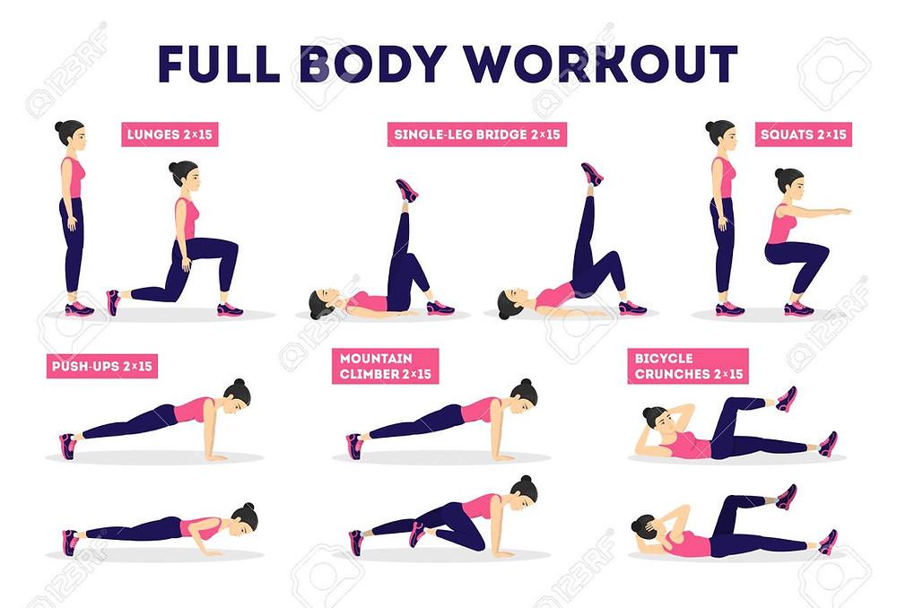 full body antrenman, tüm vücut antrenman, full body antrenman programı