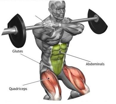 core aktivasyonu, core aktivasyonu nedir, squat core çalışması