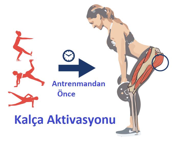 kalça aktivasyonu, antrenman öncesi kalça aktivasyonu, gluteus aktivasyonu