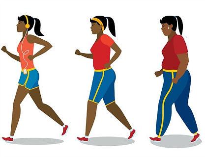 kilo verme, yağ yakma, ideal kilo, ideal kiloya nasıl ulaşabilirim, ideal kilo hesaplama, ideal kilo rehberi